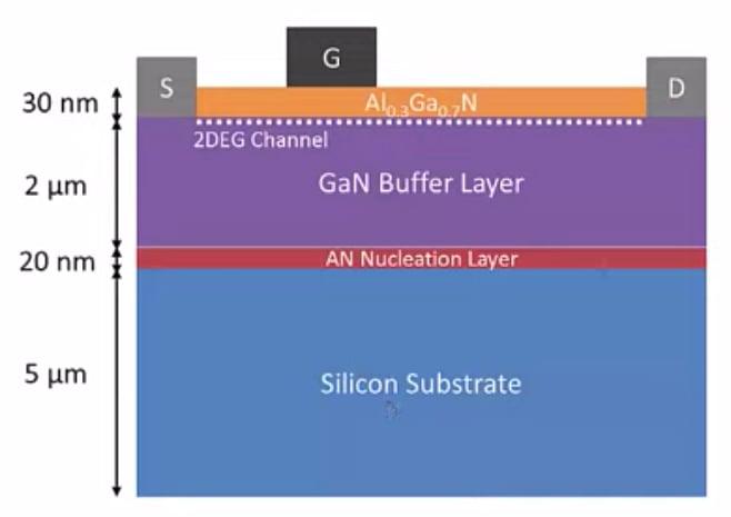 Simplified GaN HEMT structure
