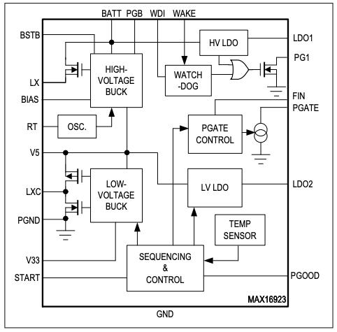 Simplified block diagram of MAX16923