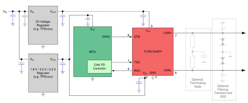 Simplified schematic of TCAN1044EV-Q1