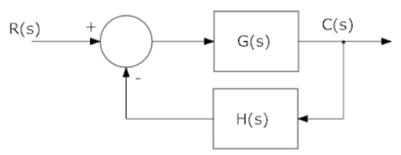 Single loop feedback system