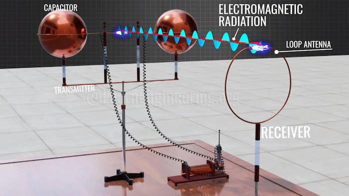 A recreation of Hertz's experiment.