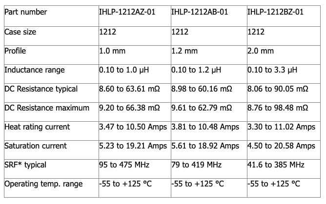 Specifications for IHLP-1212AZ-01, IHLP-1212AB-01, and IHLP-1212BZ-01