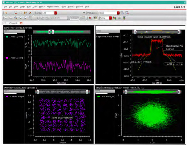 Cadence to Unveil New Design Solutions at TSMC 2016 - News