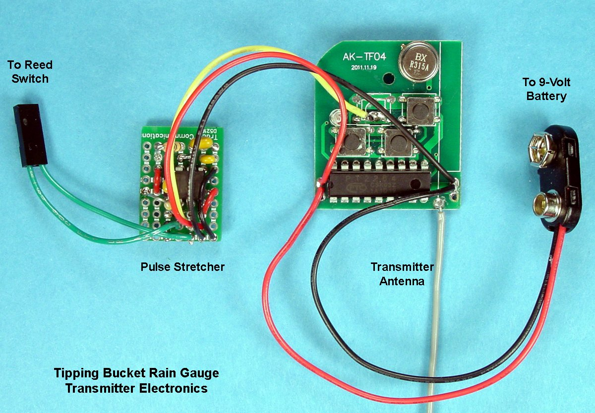how to build a transmitter