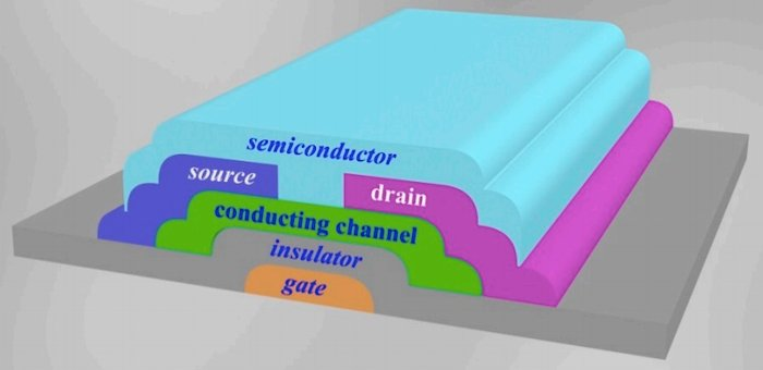 Structure of thin-film transistors