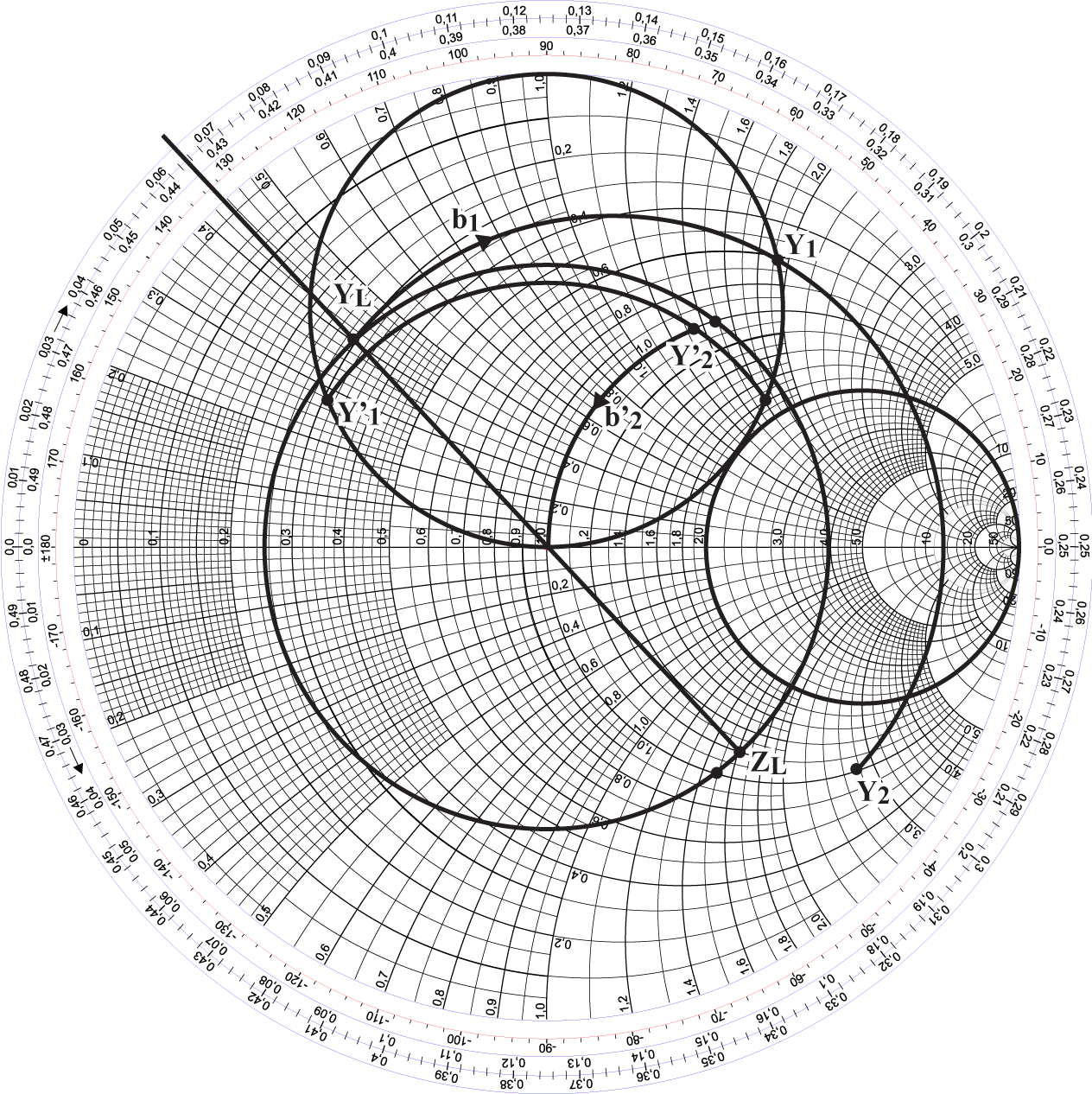 Learn Stub Tuning With A Smith Chart How To Solve Series Circuit 3 Steps Pictures Note That Because The Solutions Must Lie Along 1 Jb Circles There Is Circular Zone For R Z0 2 Where Rotated Circle Does Not Cross