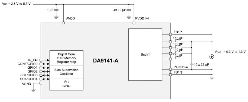 System diagram of the DA9141-A