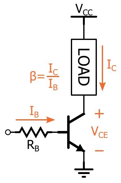 rapid analysis of bjt switch  driver circuits