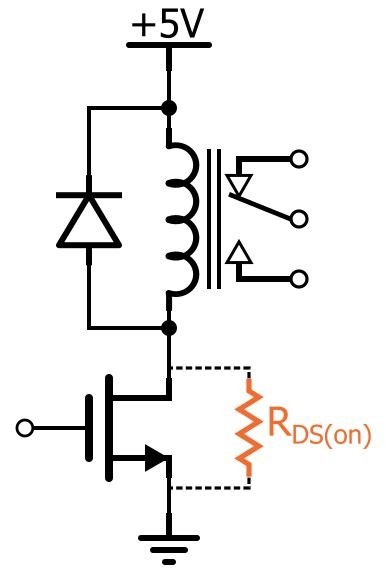 understanding mosfet on