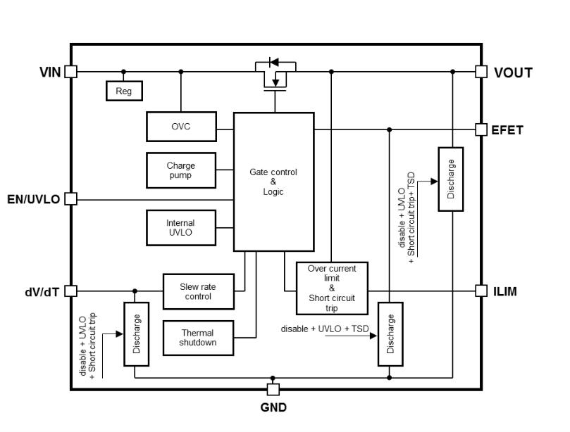 Block diagram of the TCKE8xx series