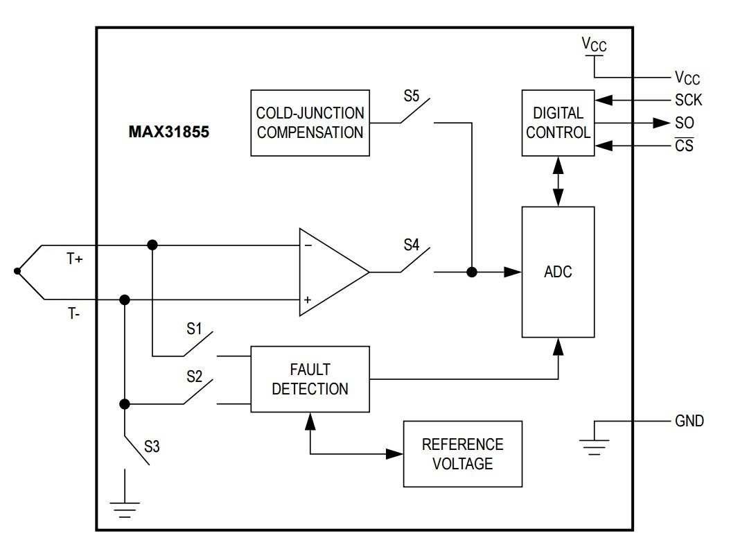 Single Power Supply Cold Junction Compensation