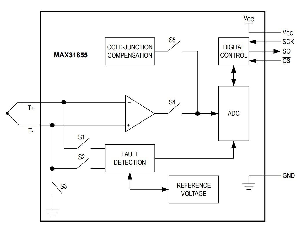 Make An Efm8 Based System For Monitoring And Analyzing Thermocouple Amplifier Circuit Diagram If You Are Wondering What Cold Junction Compensation Is Recall That The Actually Indicates Temperature Difference Between Its