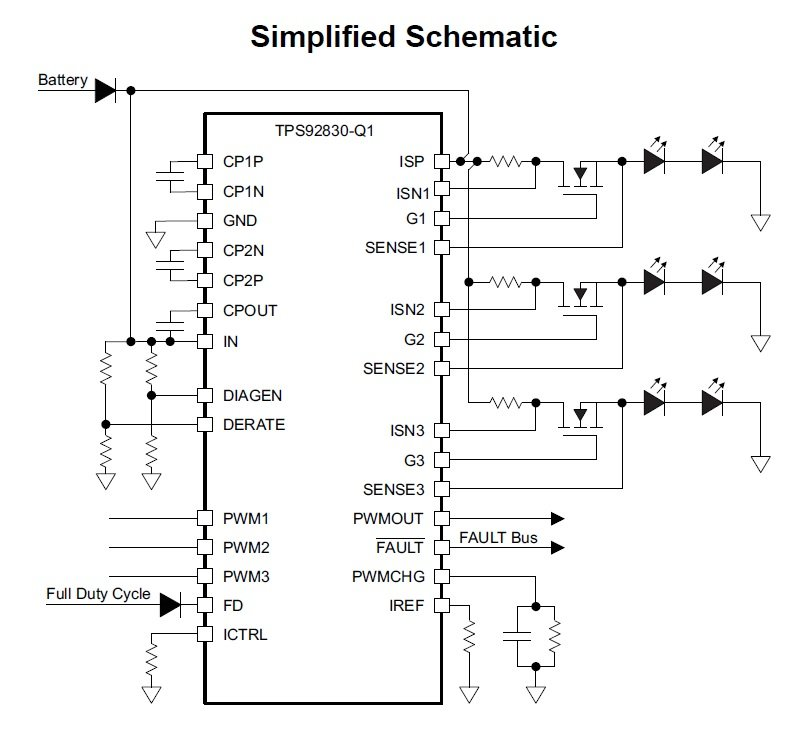 LED Control for Automotive Applications: A 3-Channel Constant ...