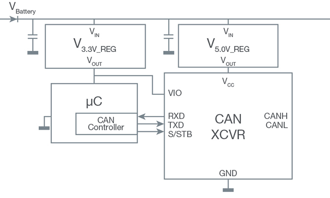 CAN node with a 3.3-V MCU and 5-V CAN transceiver