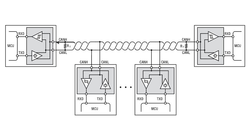Diagram showing simplified CAN bus topology with end nodes terminated.