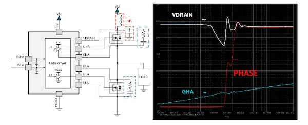 Despite snubbers, mitigation is not effective because of oscillations on VDRAIN