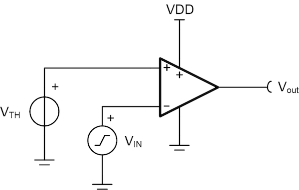 Figure 1. Typical comparator configuration using an op amp