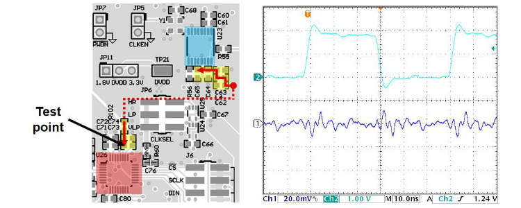 Figure 9. ADS127L01EVM schematic (left) and voltage measurements at ADC test point (right)