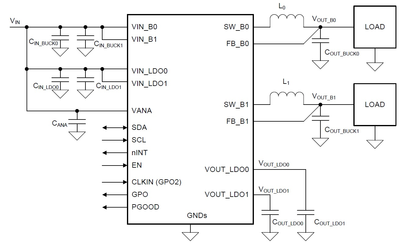 Two Programmable Buck Converters And Linear Voltage Compared To Regulators The Switching Texas Instruments Lp87332d Is A 28 Pin Device That Offers With Minimal External Components