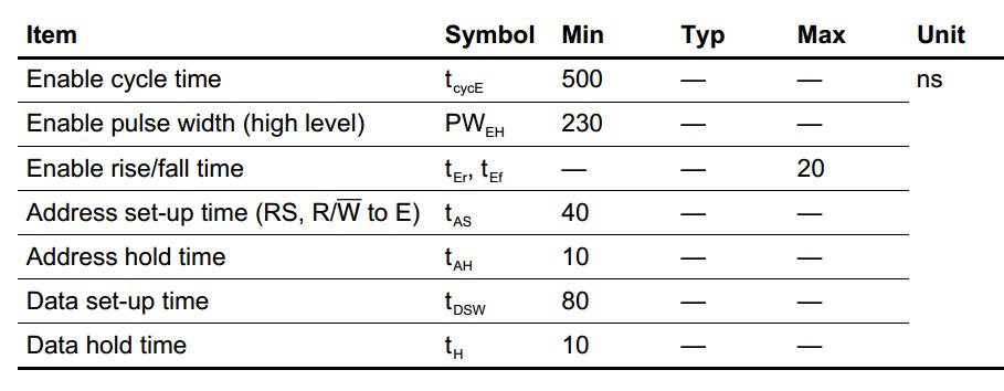 20 Pin Lcd Display Datasheet