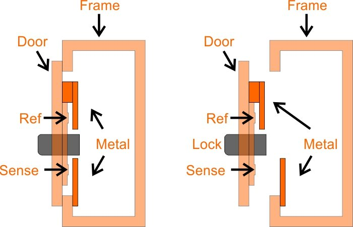 Tremendous Tamper Detection With Differential Inductive Sensing Coils Wiring 101 Cularstreekradiomeanderfmnl