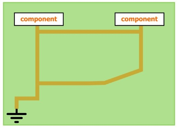 PCB Layout Tips and Tricks: Use a Ground Plane Whenever Possible