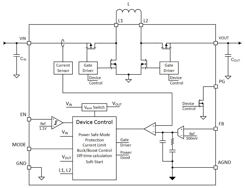 Texas Instruments_Block diagram for the TPS63802/5/6