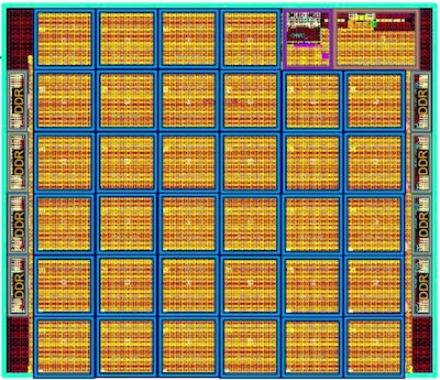 The ET-SoC-1 is a RISC-V-based HPC IC