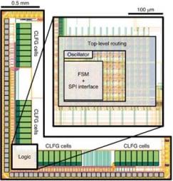 The IC's floor plan