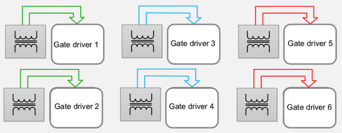 The distributed architecture has each gate driver with its own bias supply