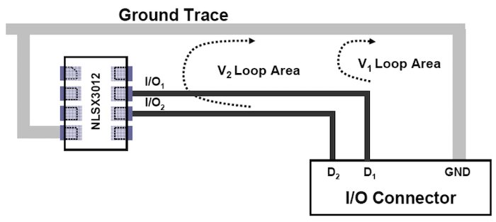 The longer the PCB trace, the higher the RF susceptibility