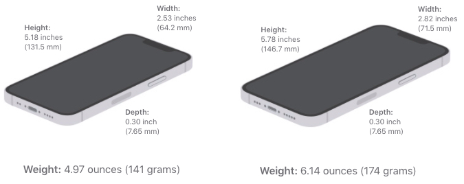 The new iPhone13 Mini (left) and iPhone13 (right)