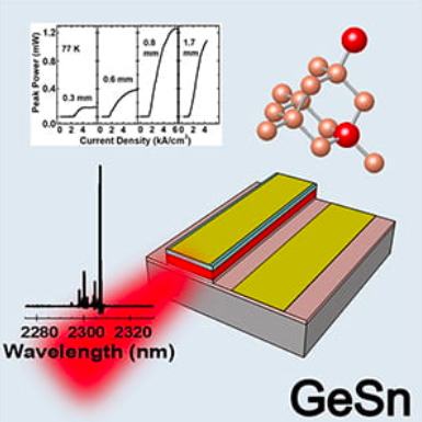 The power output and spectrum characteristics of an electrically-injected GeSn laser