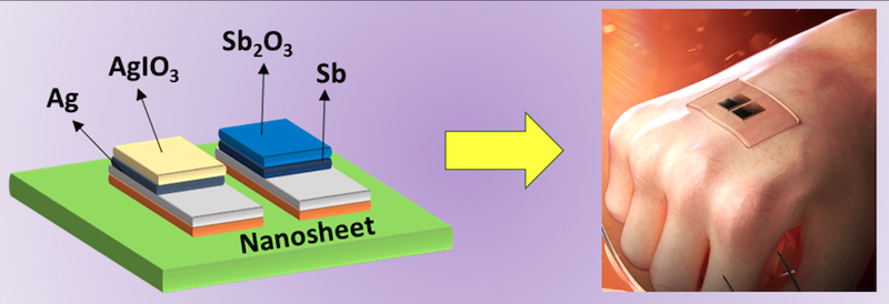 The sweat pH sensor is built on a nanosheet of PDMS