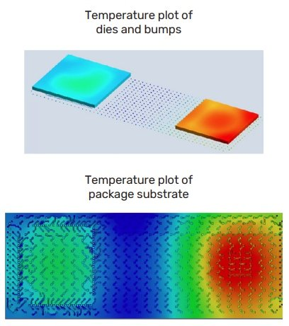 Thermal analysis of two chiplets.