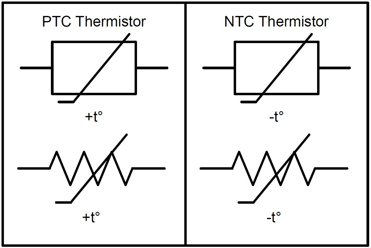 Introduction To Temperature Sensors Thermistors Thermocouples Coolant Temp Sensor Wiring Diagram In Contrast The Resistance Of An Ntc Thermistor Decreases As Increases And This Type Seems Be Most Commonly Used