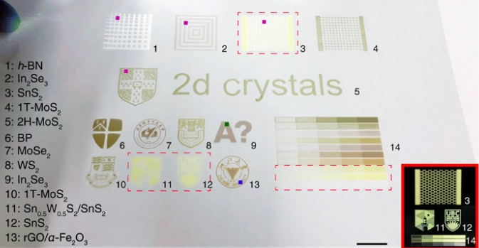 This formula for inkjet printing of 2D crystals enables scalable device fabrication with consistent properties