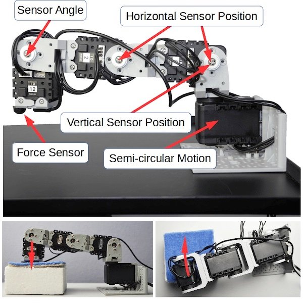 An example of some sensors being used in a robotic arm.