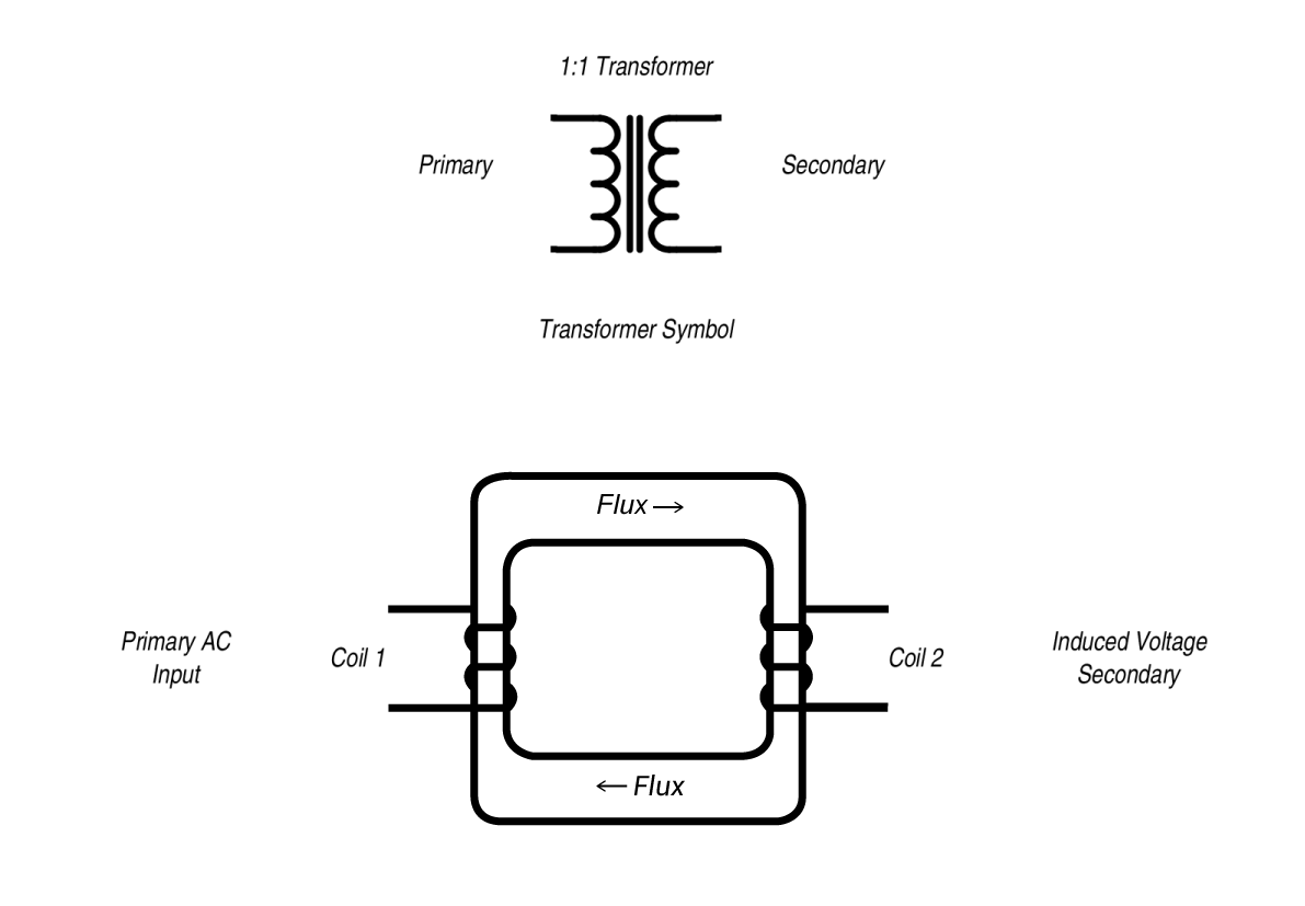 transformer isolation 4 transformer the schematic representation