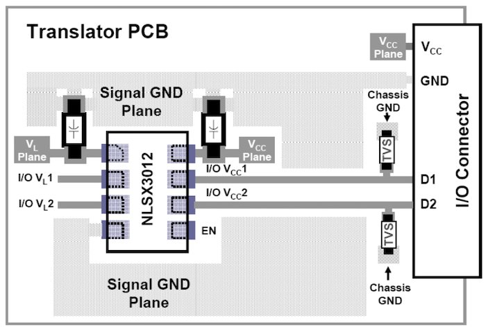 The performance of voltage-level translators