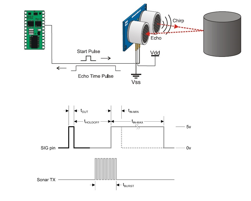 Interface an Ultrasonic Sensor with an LCD Using a ...