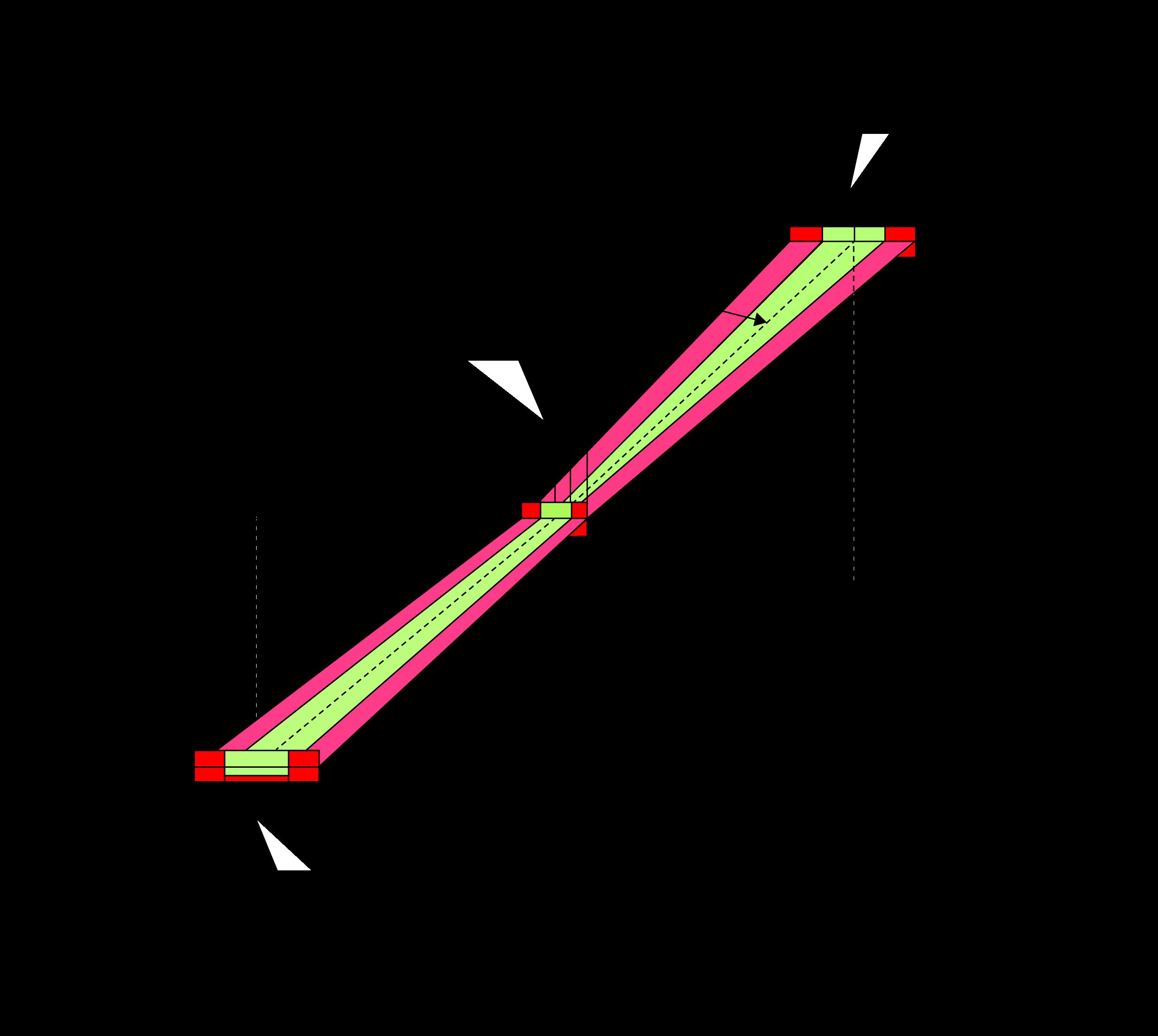 Measuring PSRR Using Summing Amplifier