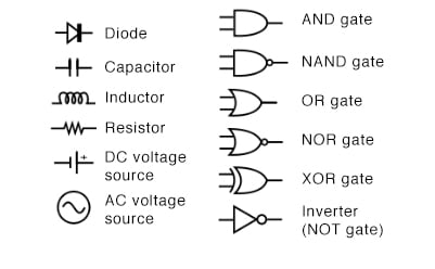 Understanding Schematics - Technical Articles | Wiring Parts For Schematics |  | All About Circuits