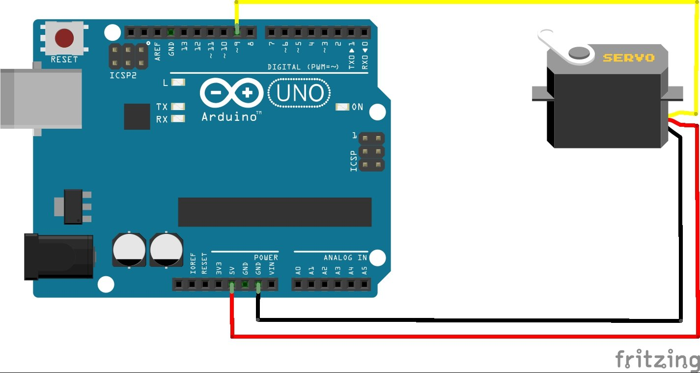 Arduino Uno Wiring Diagram Free Printable Wiring Diagrams