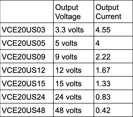 VCE20 Series