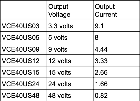 VCE40 Series