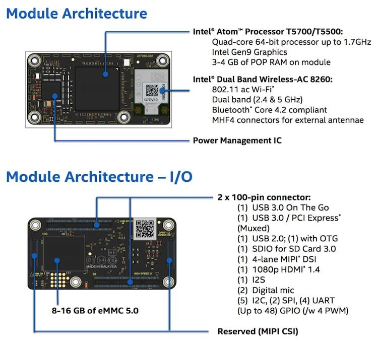 Intel's Next IoT Development Board: The Intel Joule 570x - News
