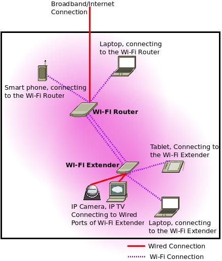 understanding mesh networking the future of wireless connectivity rh allaboutcircuits com Headset Wiring-Diagram Telephone Wiring Diagram