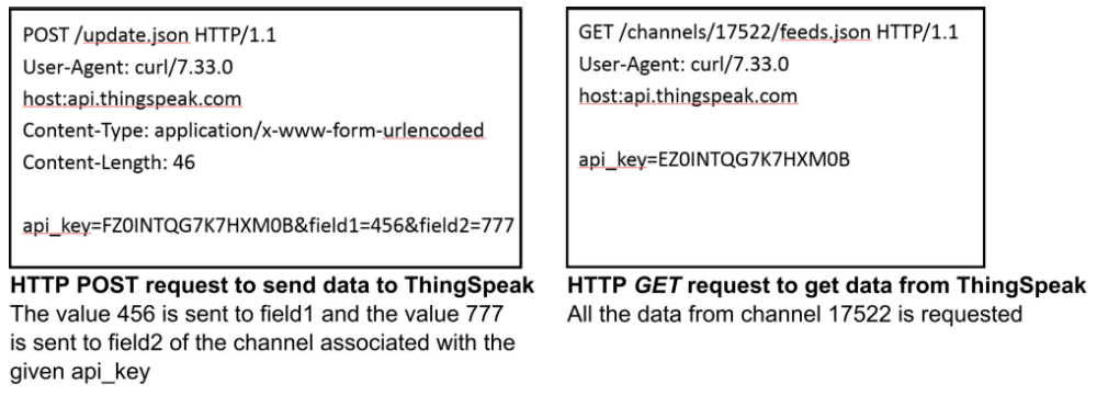 Why You Should Get to Know HTTP and HTTPS - News
