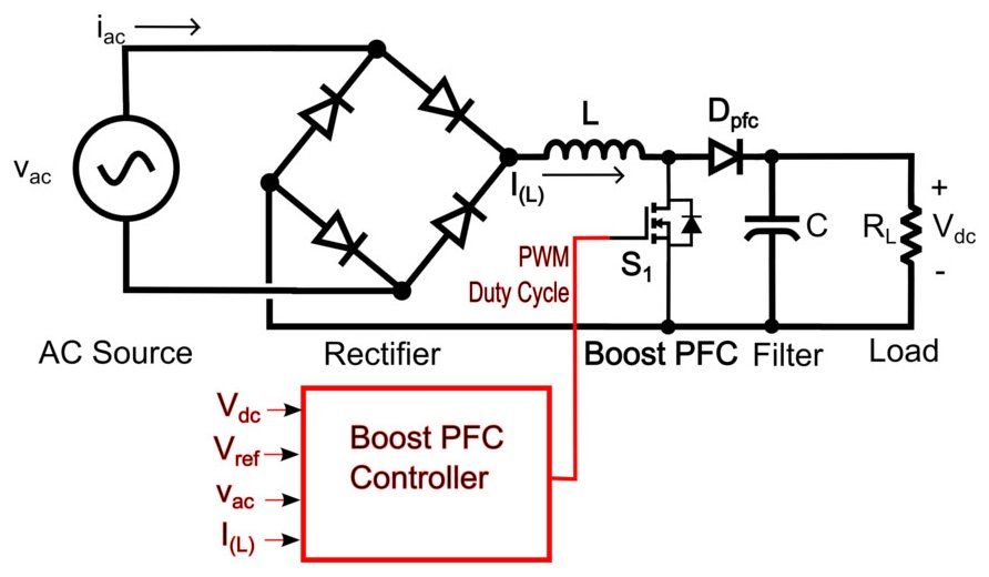 how the boost pfc converter circuit improves power quality power factor formula boost pfc converter circuit improves